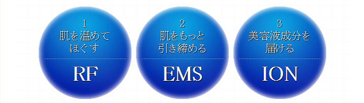 エステナードリフティの3大機能